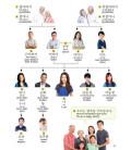 Korean Picture Dictionary (Ideal for Topik Exam Prep) - Incl. audio download