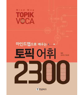 Mind Map TOPIK Korean voca 2300