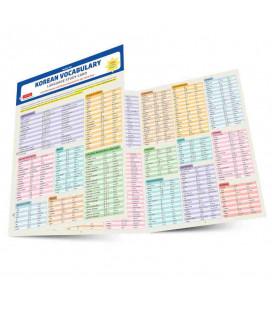 Korean Vocabulary Language Study Card - Includes online audio