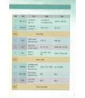 Sejong Korean 1 - Revised edition - Versión con textos solo en coreano (Incluye Audio en QR)