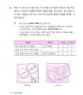 Korean Synonym Dictionary for Korean Language Learners (Diccionario solo en coreano)